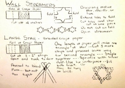 "Decoration ideas, including wall streamers and a large star, from ""The Holiday Institute for Jewish Mothers: Hanukkah,"" (Bureau of Jewish Education, Buffalo, New York, December 1947).  Rabbi Uri Miller Collection, donated by Jerome Kadden.  JMM#1995.173.032"