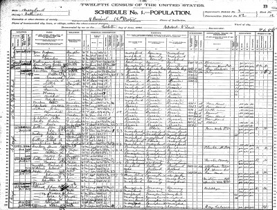 1900 U.S. Census, Baltimore. This census page shows Isaac Hendler, occupation dairyman, and his son Manuel, who later started Hendler's Creamery.
